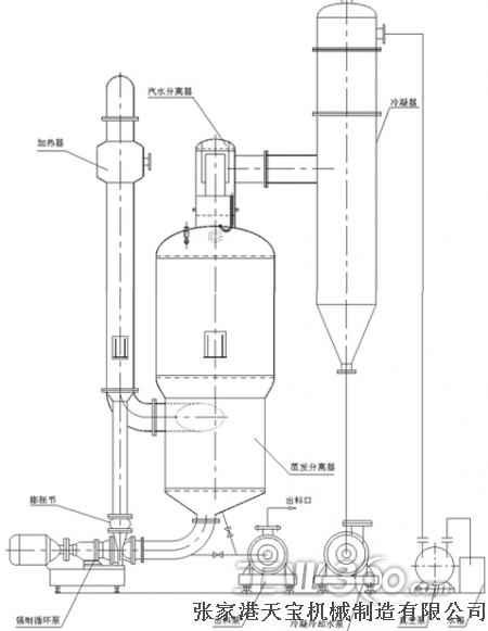 Single-effect evaporator